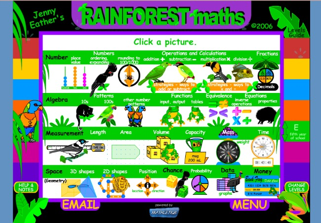 topic test rainforests For ks1 i wouldn't stress out too much about this you've got some good ideas here when i did this topic it was year 6 and we looked at 'flora and fauna' (flowers, foliage, insects and other animals) weather in these areas.