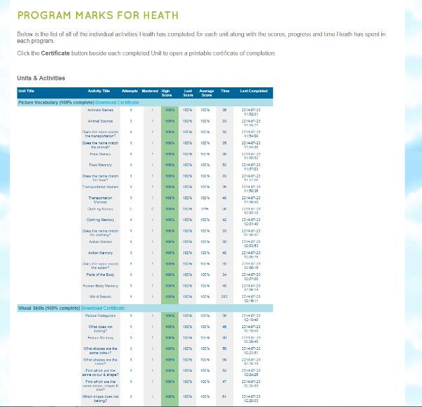 essential skills advantage program marks