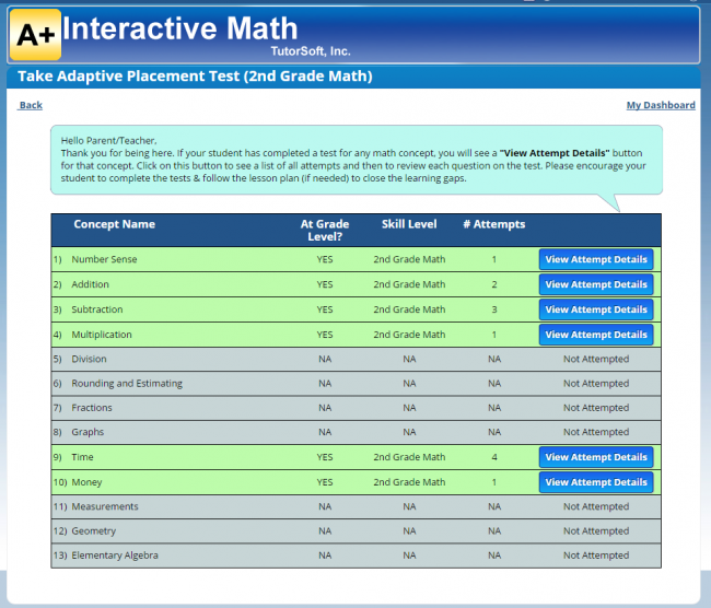 elementary algebra and adaptive math practice These 6 unique assessments function like a reading and math specialist they offer accurate assessment reports tied to state reading and math standards.