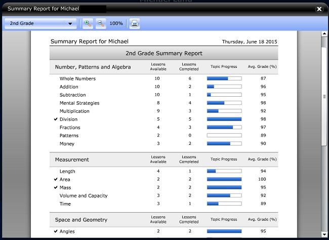 CTC Math Summary Report