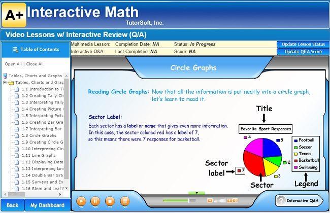 A+ Interactive Math Mini Lesson Multimedia Lessons