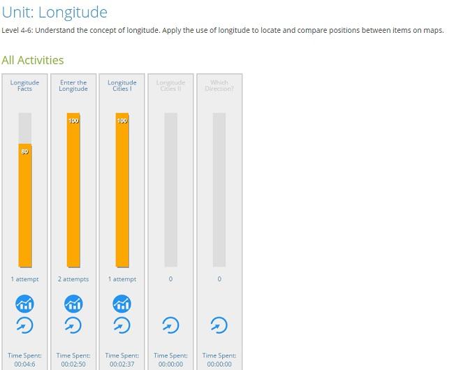 Longitude unit on Essential Skills Advantage