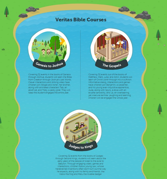 Veritas Bible Courses AVAILABLE