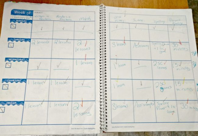 Fourth Grade Homeschool Curriculum Planner