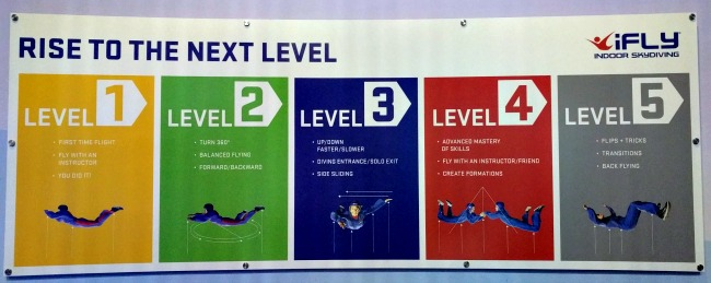 iFLY Fort Worth in Hurst Texas - 5 levels of flight