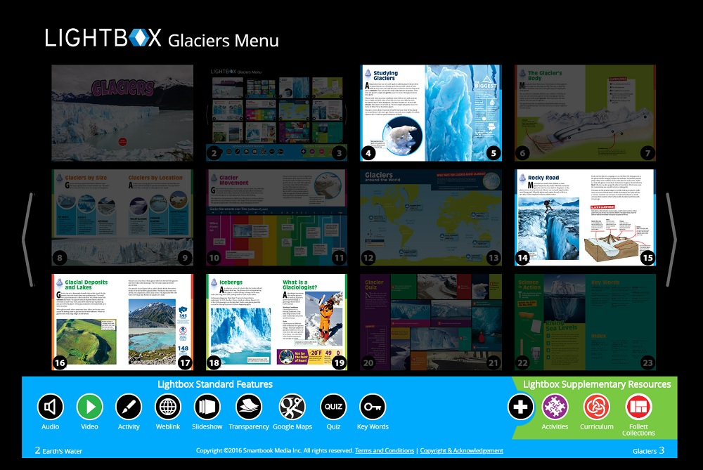 Glaciers Multimedia Book Lightbox