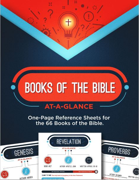 graphic about Printable Books of the Bible named Printable Guides of the Bible \