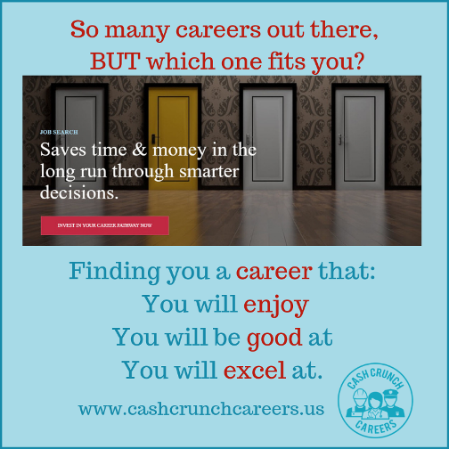 CashCrunch Careers Testing Service