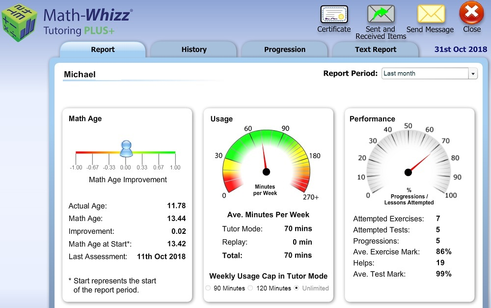 Math-Whizz Online Math Tutor Program Reporting