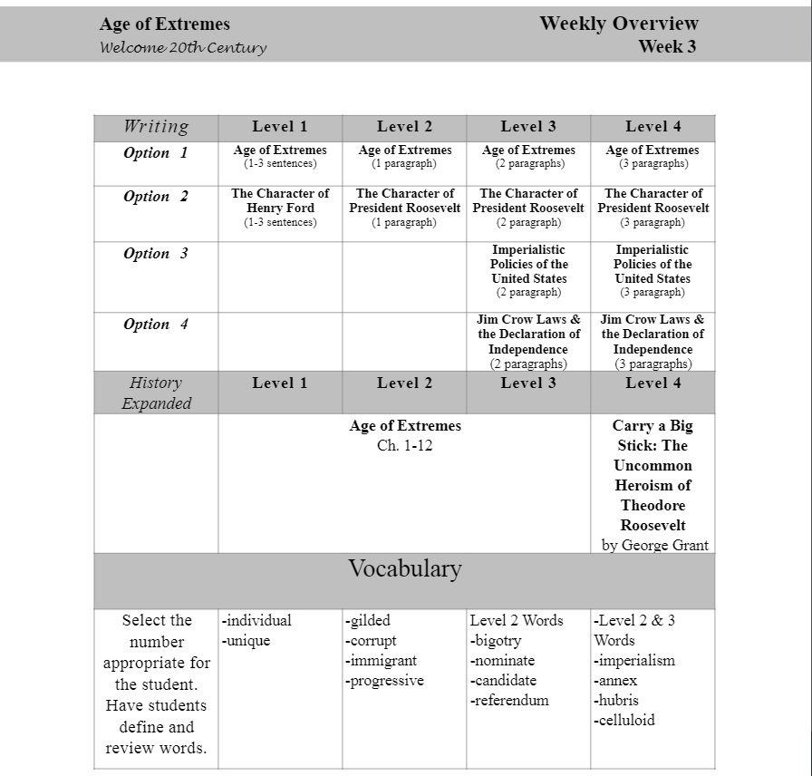 Pathway to Liberty Assignments for Each Level Lesson Plans Part 2