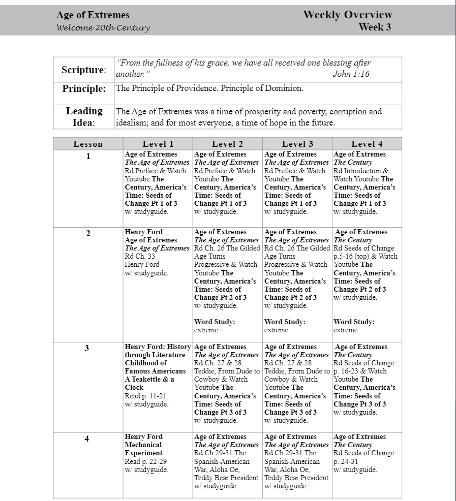 Pathway to Liberty Assignments for Each Level Lesson Plans