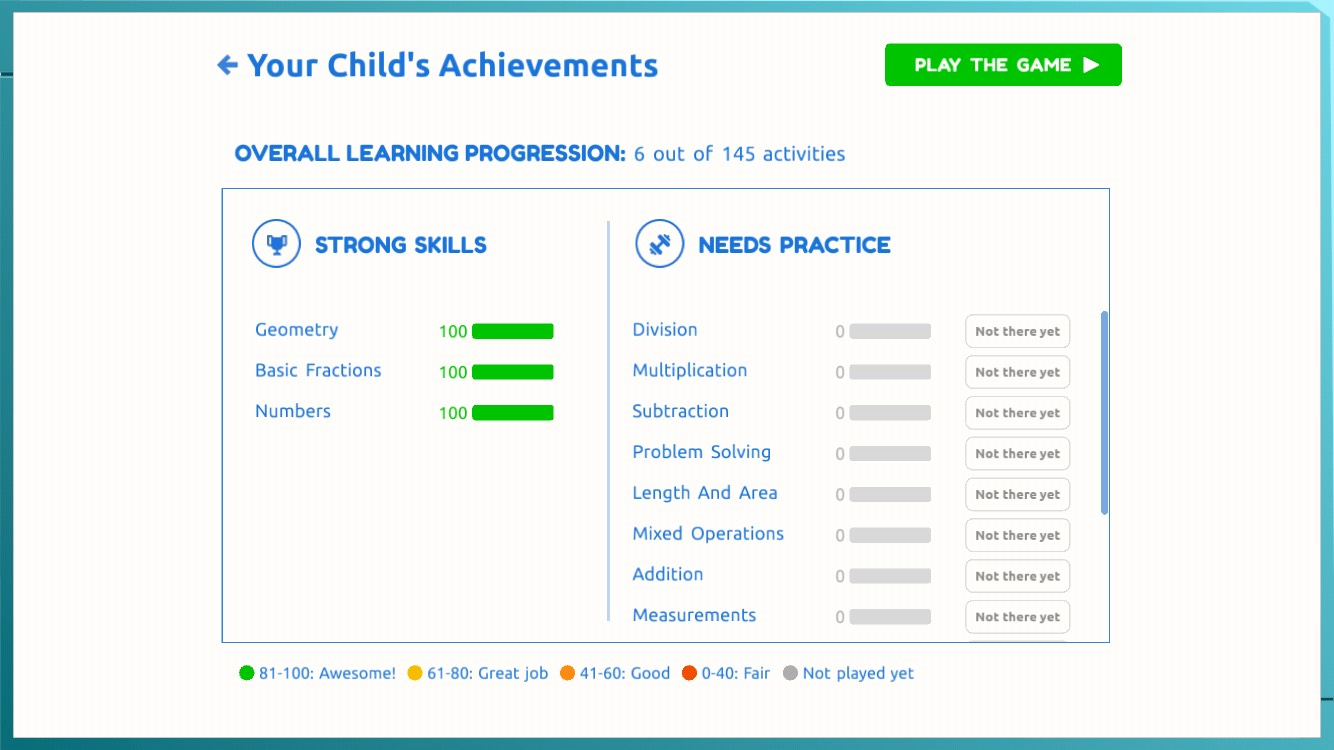 Matific Galaxy online K-6 math games Parent Zone Learning Progression