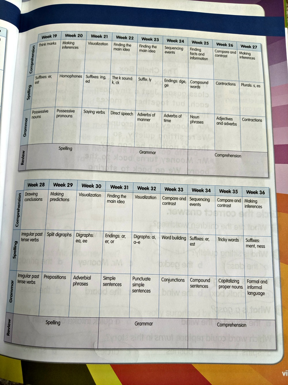 Reading Eggs Workbook Reading 2 Year Planner Page 2